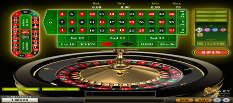 Roulette – a casino board game